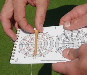 Clases de golf Aimpoint green reading  en Foressos Golf Academy, Academia de Golf en Valencia - Comunidad Valenciana
