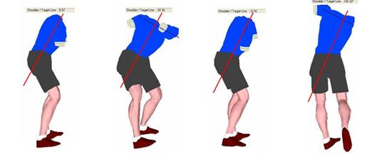los hombros rotan en el eje formado por columna