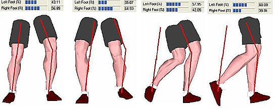 Cómo entender el swing de golf