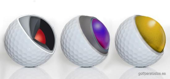 Tipos De Bolas De Golf Golf Para Todos El Punto De Encuentro Del Golf